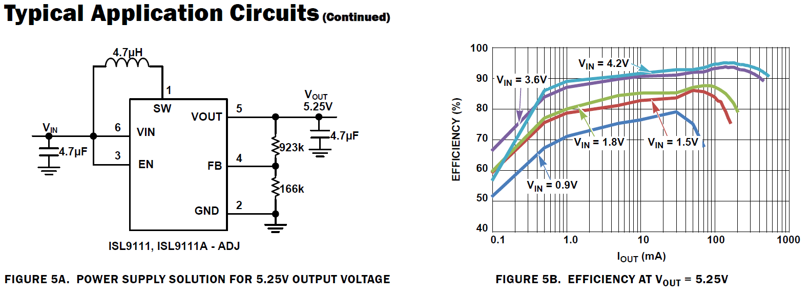 Lm2674 Vs Mc34063 Efficiency Cost Page 1 Switching Regulators Using Lm2575 And Lm2577 As You Can See From The Picture It Looks Like Just About Do 525v 200ma With 18v Input Seems 400ma 36v